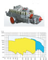 BB3 type pumps according to the production GOST 32601-2013 Nasosenergomash Sumy JSC